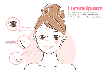 woman face about before and after anti-ageing therapies Vecteurs