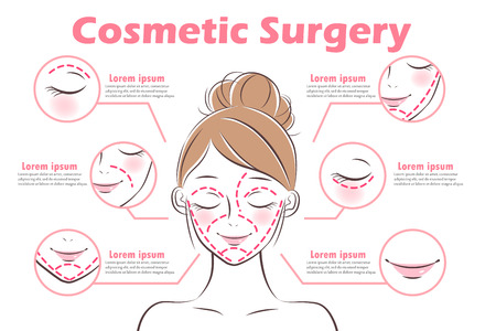 the girl with cosmetic surgery on her face Illustration