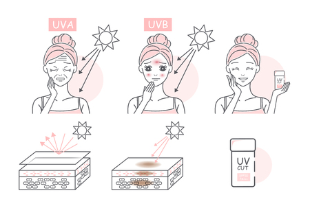 beauty cartoon woman with sunscreen before and after Illustration