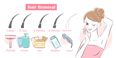 Comparison between different hair removal methods on white background