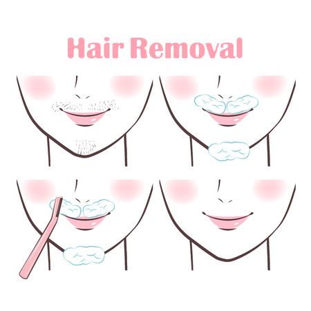 cartoon woman remaove hair on her face Illustration