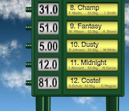 horse racing: an illustration of a green bookmaker board with a blue sky in the background