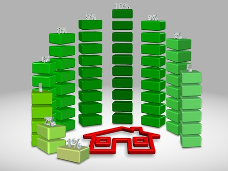 lending: A 3d icon of a house surrounded by interest rates percentages Stock Photo