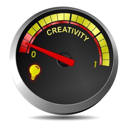 weaken: A metaphor showing creativity gauge running on empty