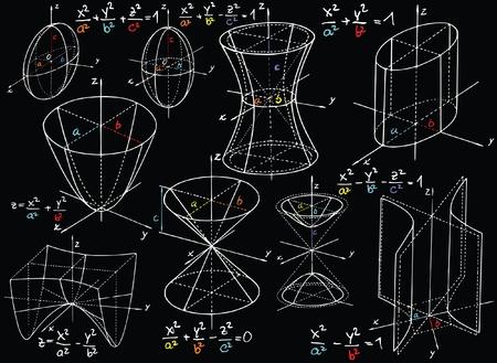 cosine: Blackboard with colored mathematics formula and sketches