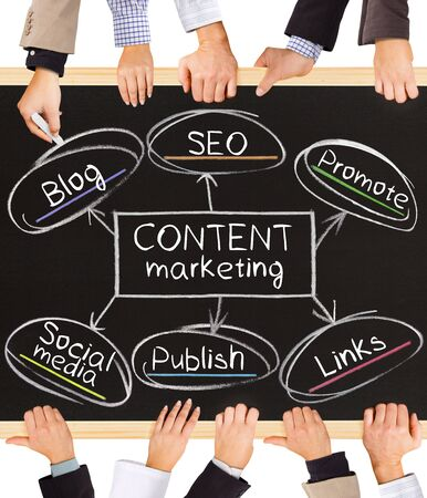 content writing: Photo of business hands holding blackboard and writing Content Marketing schema