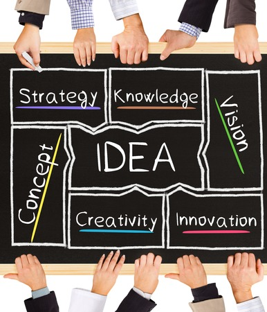 business idea: Photo of business hands holding blackboard and writing IDEA diagram