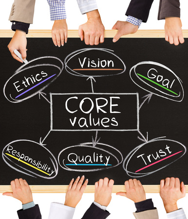 values: Photo of business hands holding blackboard and writing CORE values diagram
