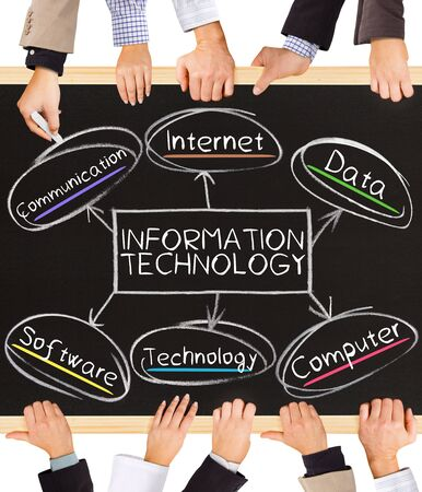 write background: Photo of business hands holding blackboard and writing Information Technology diagram Stock Photo
