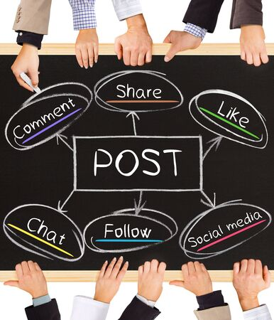 articles: Photo of business hands holding blackboard and writing POST diagram