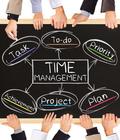 gestion del tiempo: Foto de las manos de negocios la celebraci�n de pizarra y escrito concepto de gesti�n del tiempo
