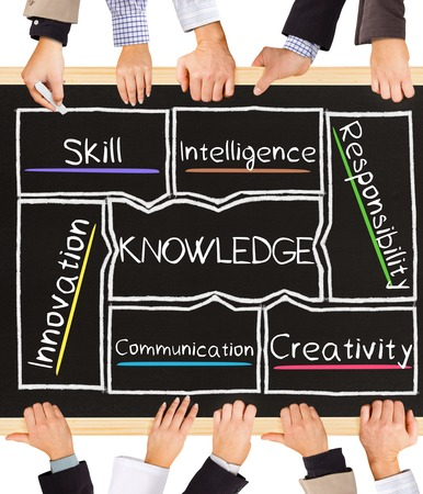 knowledge: Photo of business hands holding blackboard and writing KNOWLEDGE concept