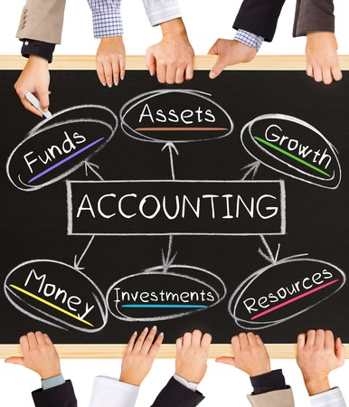 cashflow: Photo of business hands holding blackboad and writing ACCOUNTING concept Stock Photo