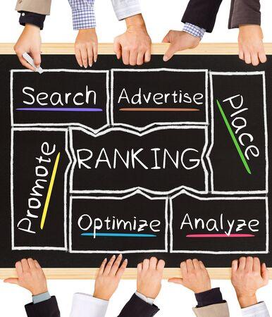 meta analysis: Photo of business hands holding blackboard and writing RANKING diagram Stock Photo