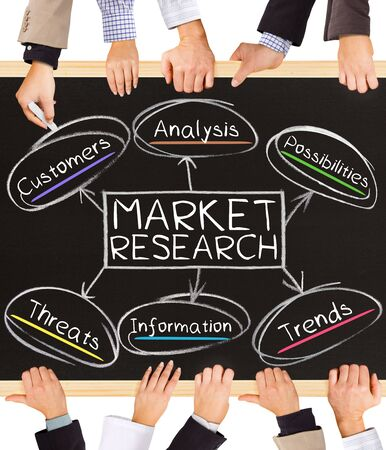 business plan: Photo of business hands holding blackboard and writing MARKET RESEARCH concept Stock Photo