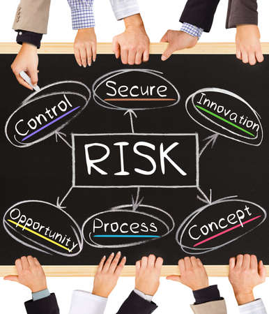 investment risk: Photo of business hands holding blackboard and writing RISK diagram
