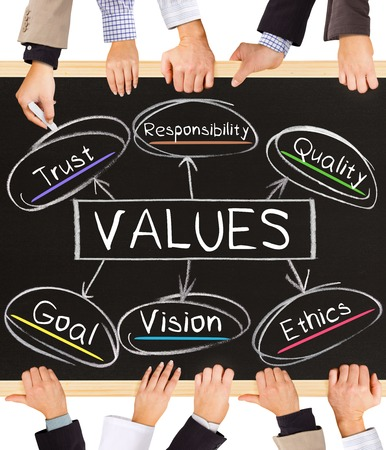 business value: Photo of business hands holding blackboard and writing VALUES concept