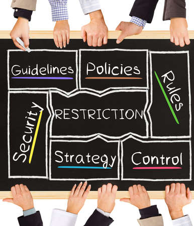 restrictions: Photo of business hands holding blackboard and writing RESTRICTION concept Stock Photo