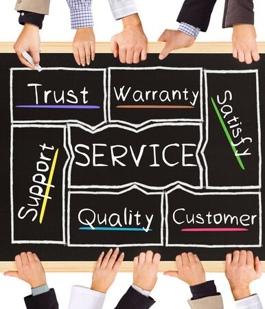 business service: Photo of business hands holding blackboard and writing SERVICE concept