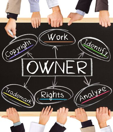 authorship: Photo of business hands holding blackboard and writing OWNER concept Stock Photo