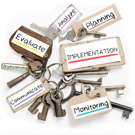 Foto von Schlüssel Haufen und Papier-Tags mit UMSETZUNG konzeptionellen Worte Standard-Bild