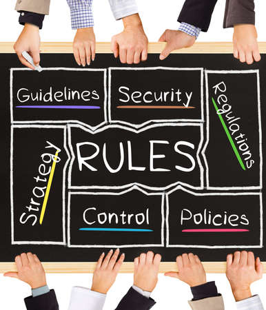 Photo of business hands holding blackboard and writing RULES concept