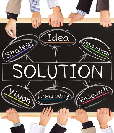 solutions: Photo of business hands holding blackboard and writing SOLUTION concept