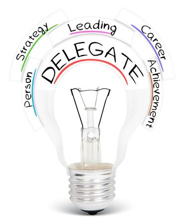 delegar: Foto de la bombilla con el delegado palabras conceptuales aislados en blanco