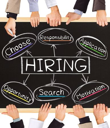 recruit help: Photo of business hands holding blackboard and writing HIRING concept