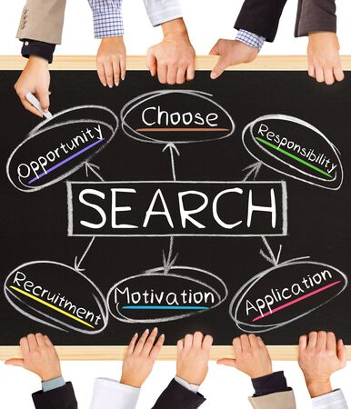 schema: Photo of business hands holding blackboard and writing SEARCH concept