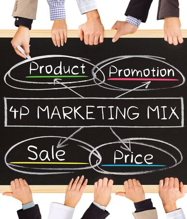 4p: Photo of business hands holding blackboard and writing 4P MARKETING MIX concept