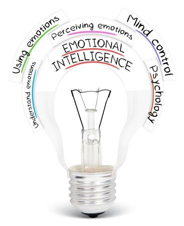 Foto di lampadina con Intelligenza Emotiva parole concettuali isolato su bianco