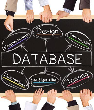 database: Photo of business hands holding blackboard and writing DATABASE concept Stock Photo