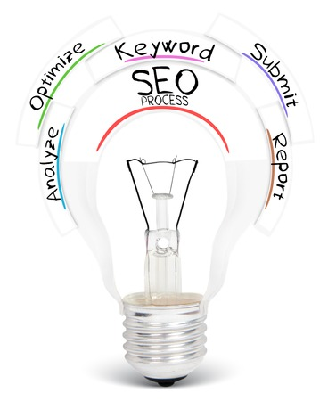 Photo of light bulb with SEO PROCESS conceptual words isolated on white Stock Photo