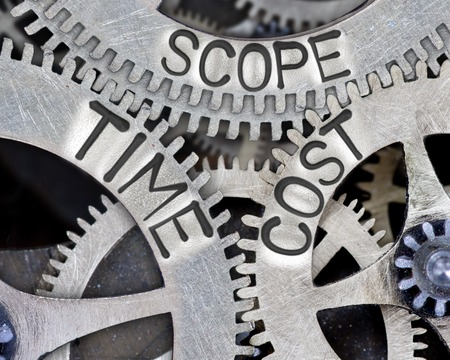 Macro photo of tooth wheel mechanism with SCOPE, TIME, COST concept words