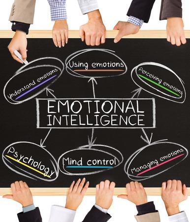 inteligencia: Foto de manos de negocios la celebración de pizarra y por escrito concepto de inteligencia emocional