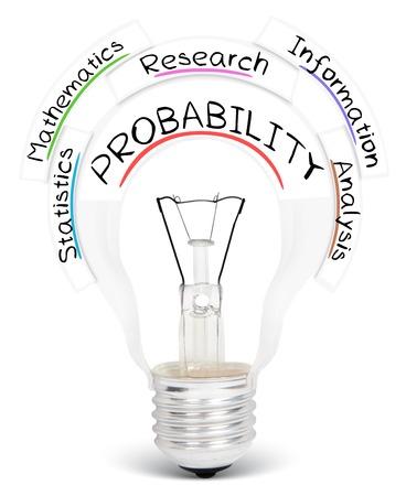 Foto de la bombilla con una probabilidad palabras conceptuales aislados en blanco