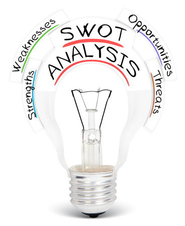 Photo of light bulb with SWOT ANALYSIS conceptual words isolated on white