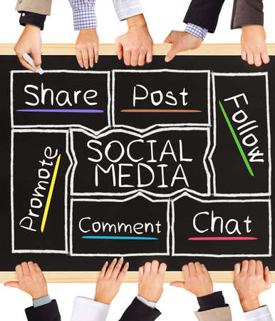 website words: Photo of business hands holding blackboard and writing SOCIAL MEDIA concept