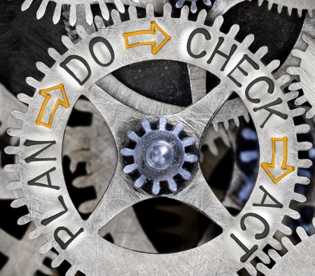 Macro photo of tooth wheel mechanism with PLAN, DO, CHECK and ACT words imprinted on metal surface Stock Photo
