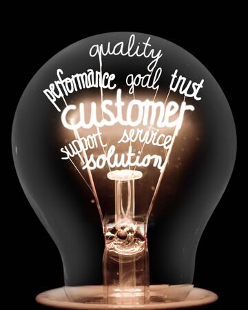 Photo of light bulbs group with shining fibers in a shape of Customer, Support, Feedback and Reliability concept related words isolated on black background