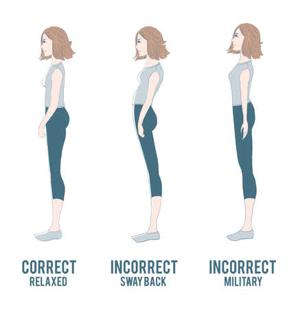 incorrect: Correct and incorrect posture Illustration