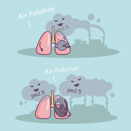 persona respirando: PM 2.5 es saludable para los pulmones, ideal para concepto de atenci�n de la salud