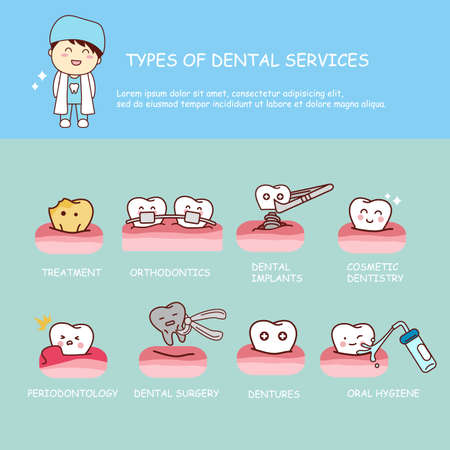 dental: Dental health services infographic - cute cartoon tooth with dentist doctor, great for health dental care concept