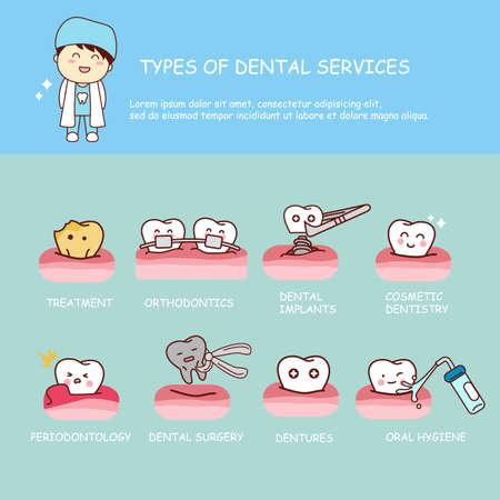 hospital dibujo animado: servicios de salud dental de infografía - diente de dibujos animados lindo con el médico dentista, grande para el concepto de cuidado de la salud dental