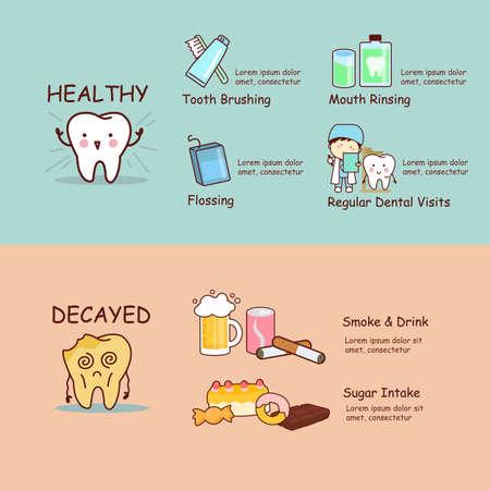 dientes con caries: infograf�a de cuidado dental de la salud, la comparaci�n para conseguir una buena salud dental y los dientes cariados, gran concepto de cuidado dental de la salud