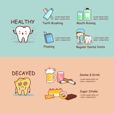 food hygiene: infographics of health dental care, comparison to get good dental health and decayed teeth, great for health dental care concept Illustration