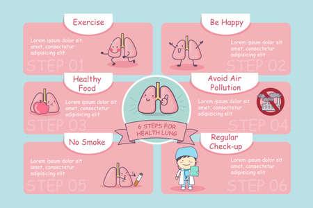 air pollution cartoon: 6 steps for health cute cartoon lung, great for health care concept