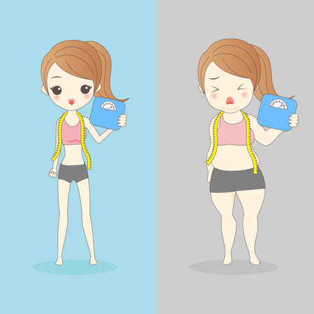 waist weight: cartoon slim and fat woman and take waist ruler amount and body weight