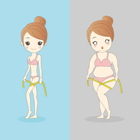 slimming: cartoon slim and fat woman wear underwear and take slimming ruler